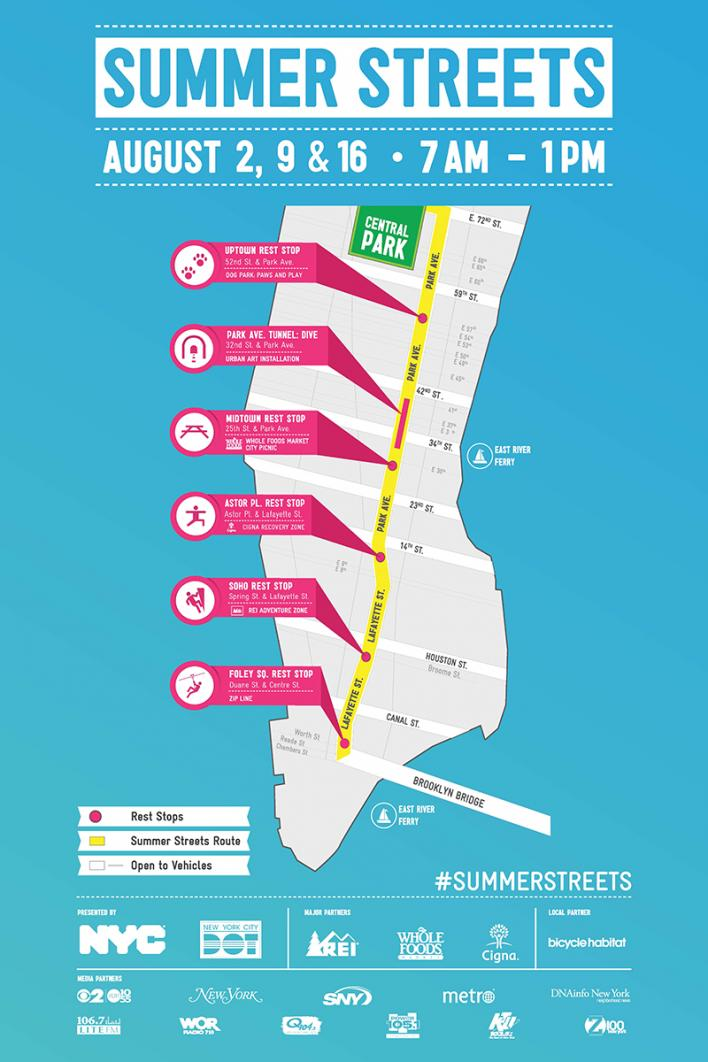 Summer Street 2014 Route