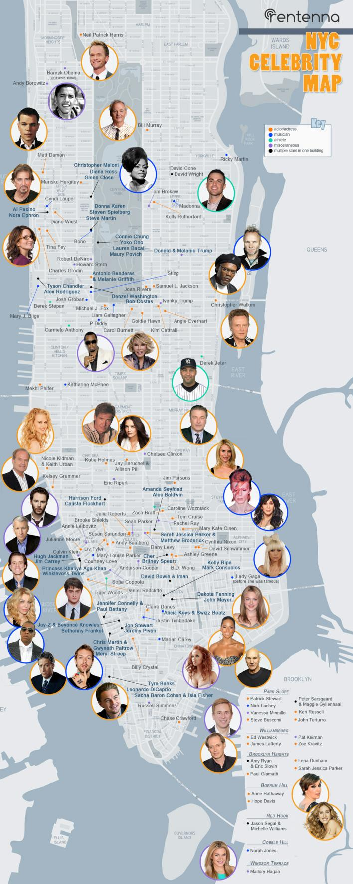 NYC Celebrity Star Map